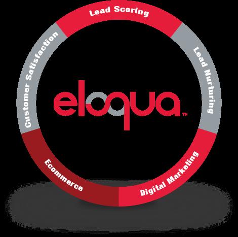 eloqua-circle